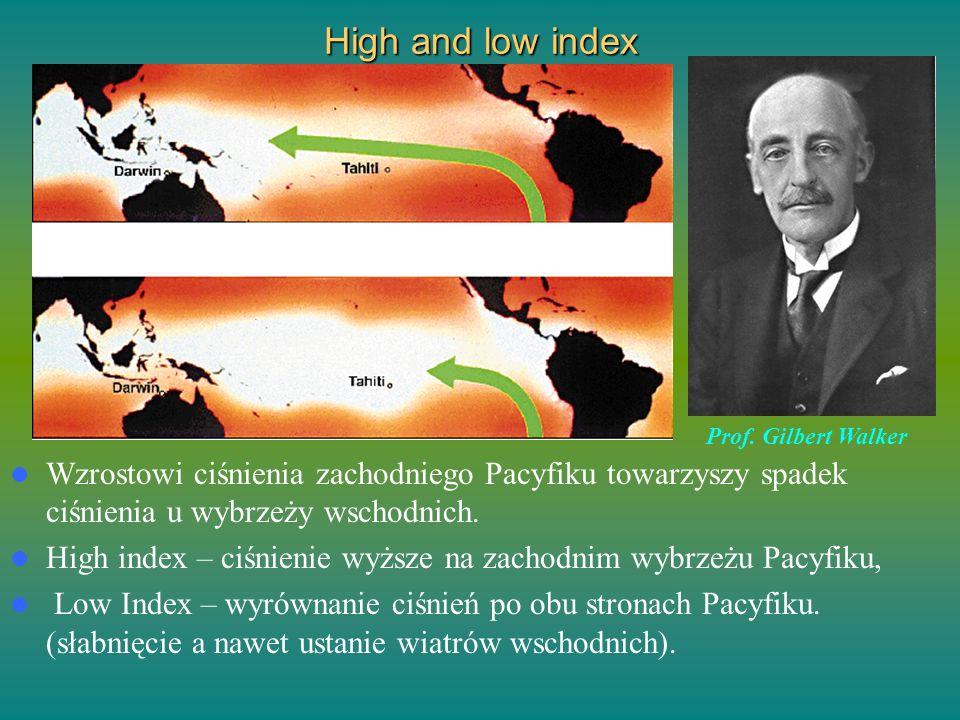 High and low index Wzrostowi ciśnienia zachodniego Pacyfiku towarzyszy spadek ciśnienia u wybrzeży wschodnich. High index – ciśnienie wyższe na zachod