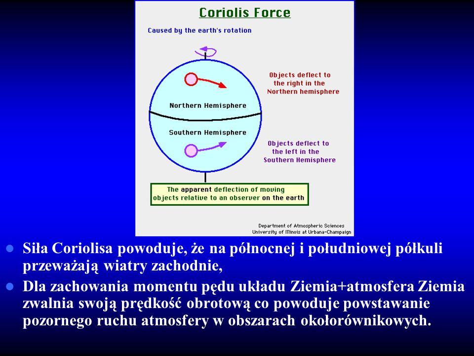 Siała Coriolisa Siła Coriolisa powoduje, że na północnej i południowej półkuli przeważają wiatry zachodnie, Dla zachowania momentu pędu układu Ziemia+