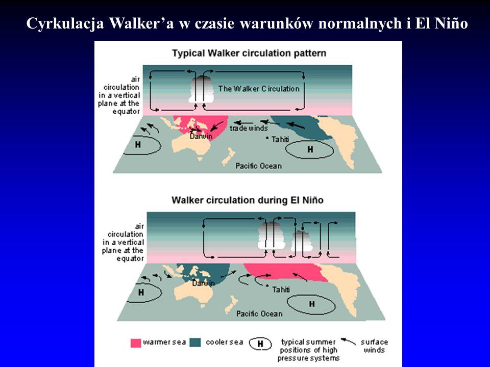 Cyrkulacja Walkera w czasie warunków normalnych i El Niño