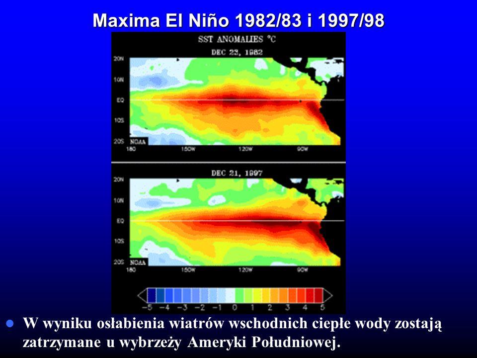 Maxima El Niño 1982/83 i 1997/98 W wyniku osłabienia wiatrów wschodnich ciepłe wody zostają zatrzymane u wybrzeży Ameryki Południowej.
