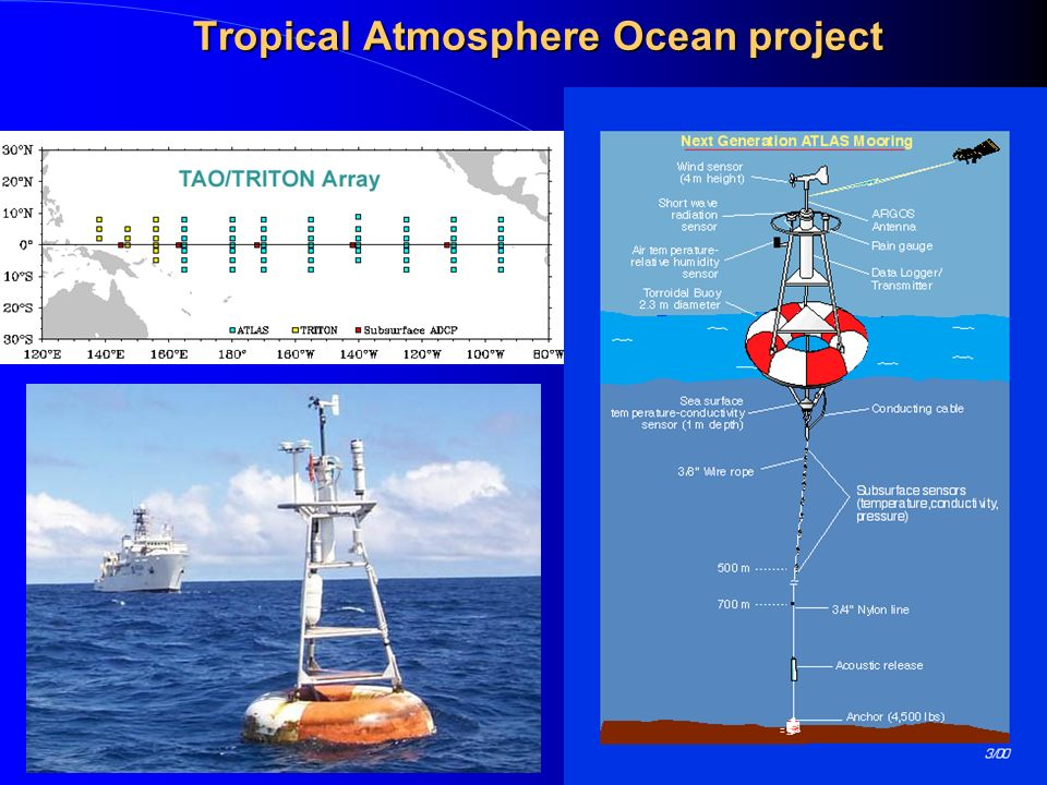 Tropical Atmosphere Ocean project Tropical Atmosphere Ocean project