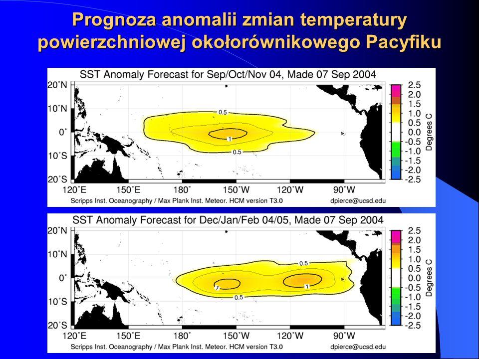 Prognoza anomalii zmian temperatury powierzchniowej okołorównikowego Pacyfiku