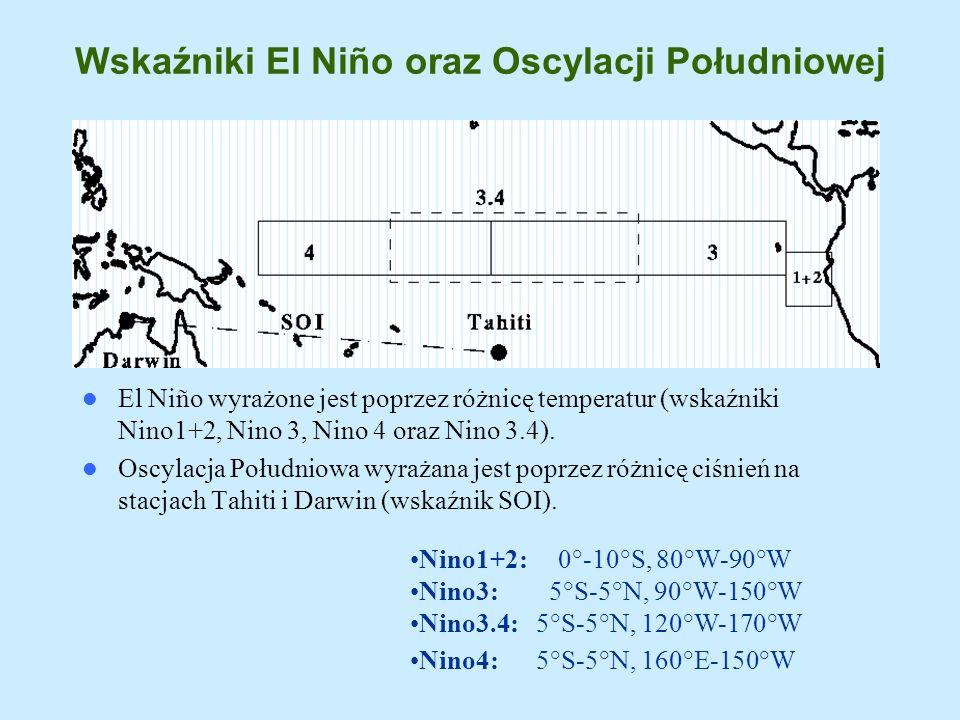 Wskaźniki El Niño oraz Oscylacji Południowej El Niño wyrażone jest poprzez różnicę temperatur (wskaźniki Nino1+2, Nino 3, Nino 4 oraz Nino 3.4). Oscyl