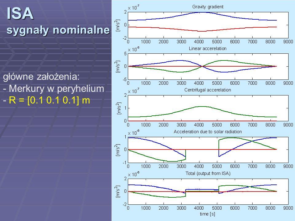 główne założenia: - Merkury w peryhelium - R = [0.1 0.1 0.1] m ISA sygnały nominalne
