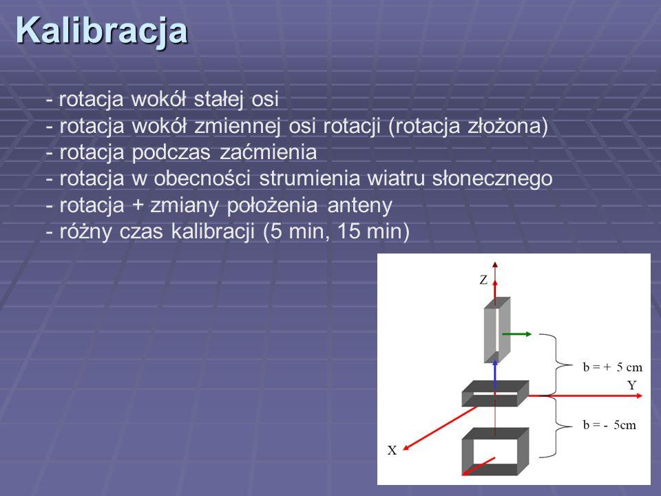 Kalibracja - rotacja wokół stałej osi - rotacja wokół zmiennej osi rotacji (rotacja złożona) - rotacja podczas zaćmienia - rotacja w obecności strumie