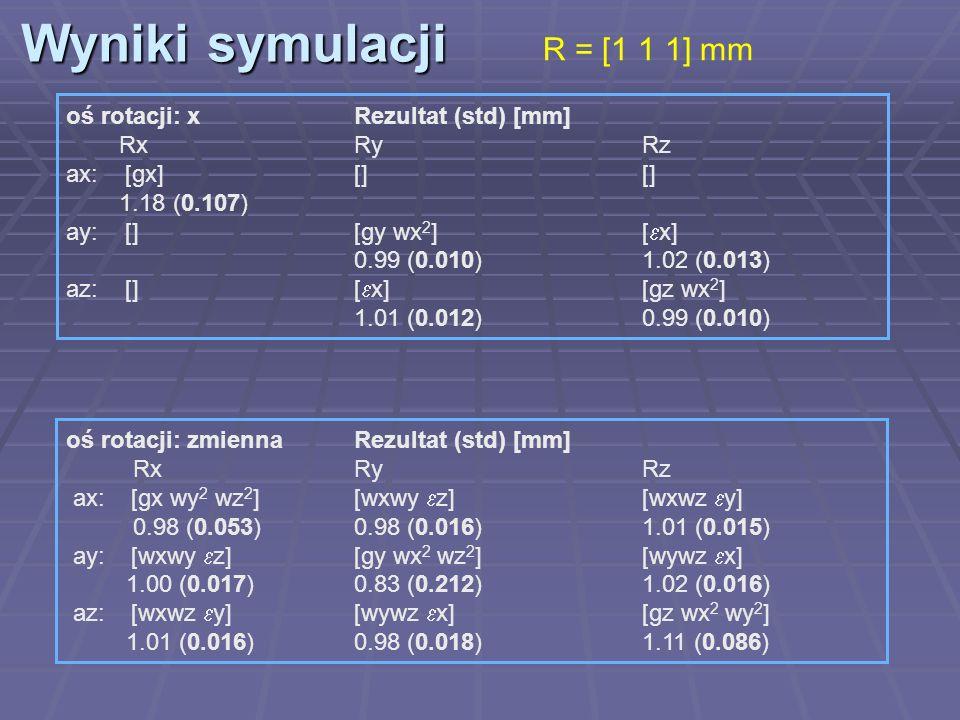 Wyniki symulacji oś rotacji: xRezultat (std) [mm] Rx Ry Rz ax: [gx] [] [] 1.18 (0.107) ay: [] [gy wx 2 ] [ x] 0.99 (0.010) 1.02 (0.013) az: [] [ x] [g