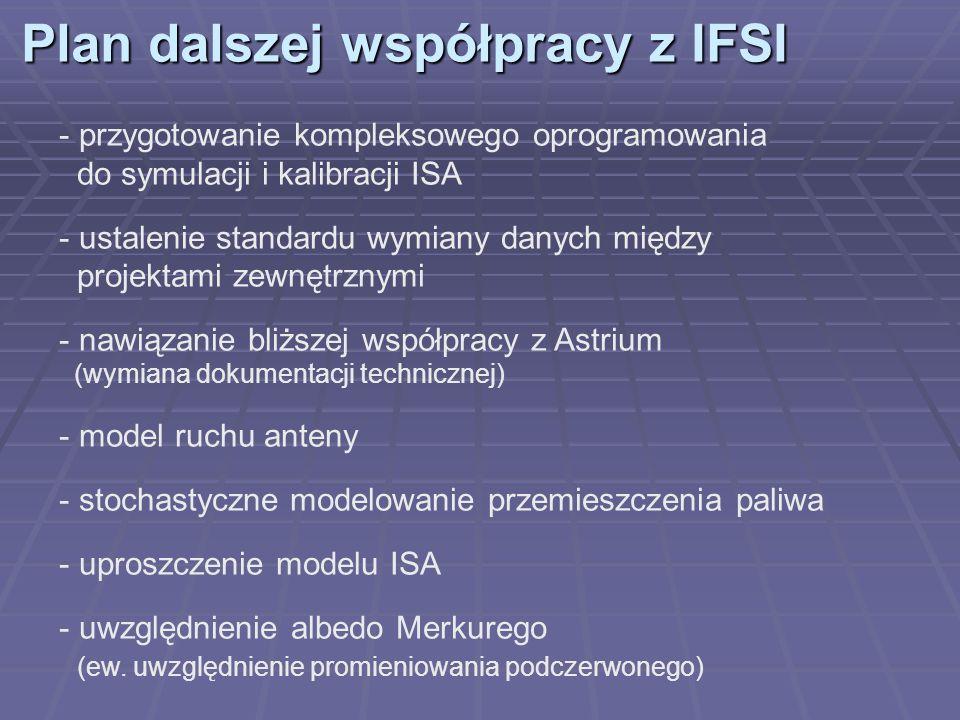 Plan dalszej współpracy z IFSI - przygotowanie kompleksowego oprogramowania do symulacji i kalibracji ISA - ustalenie standardu wymiany danych między