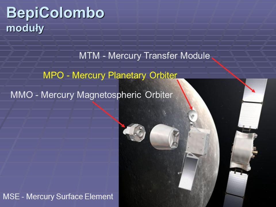 BepiColombomoduły MSE - Mercury Surface Element MTM - Mercury Transfer Module MPO - Mercury Planetary Orbiter MMO - Mercury Magnetospheric Orbiter