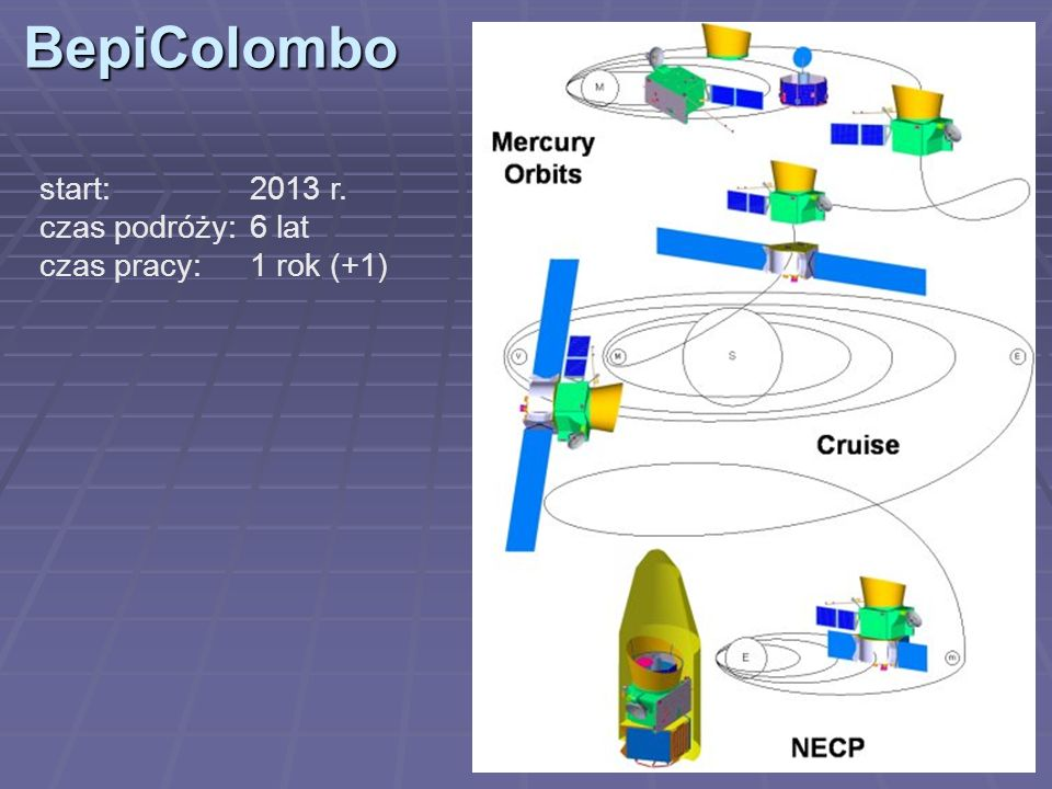 BepiColombo start:2013 r. czas podróży:6 lat czas pracy:1 rok (+1)