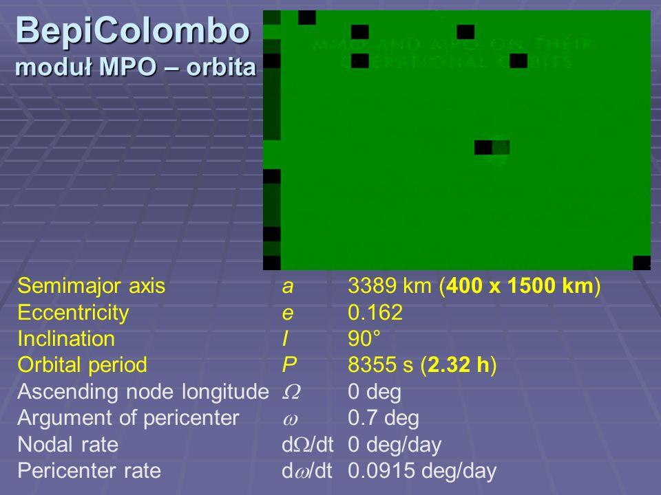 BepiColombo moduł MPO – orbita Semimajor axis a 3389 km (400 x 1500 km) Eccentricity e 0.162 Inclination I 90° Orbital period P 8355 s (2.32 h) Ascend