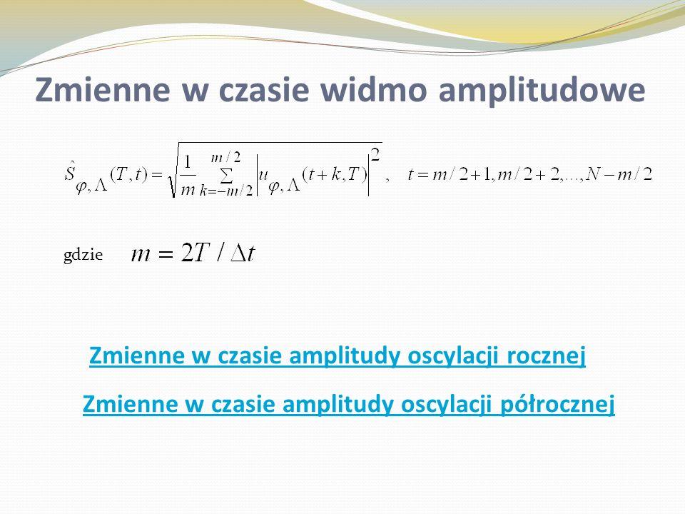 Zmienne w czasie widmo amplitudowe gdzie Zmienne w czasie amplitudy oscylacji rocznej Zmienne w czasie amplitudy oscylacji półrocznej
