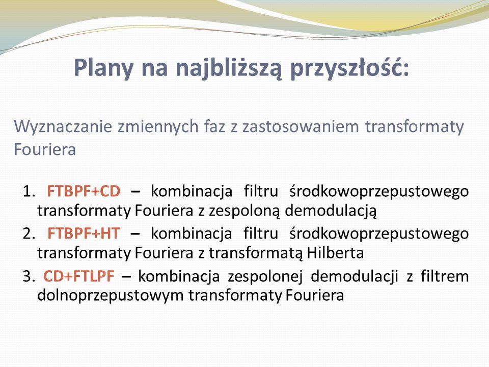 Wyznaczanie zmiennych faz z zastosowaniem transformaty Fouriera 1. FTBPF+CD – kombinacja filtru środkowoprzepustowego transformaty Fouriera z zespolon