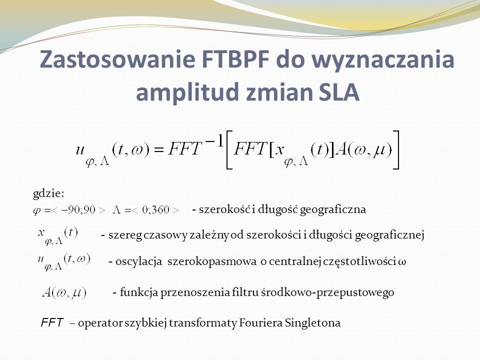 Zastosowanie FTBPF do wyznaczania amplitud zmian SLA gdzie: - szereg czasowy zależny od szerokości i długości geograficznej - oscylacja szerokopasmowa