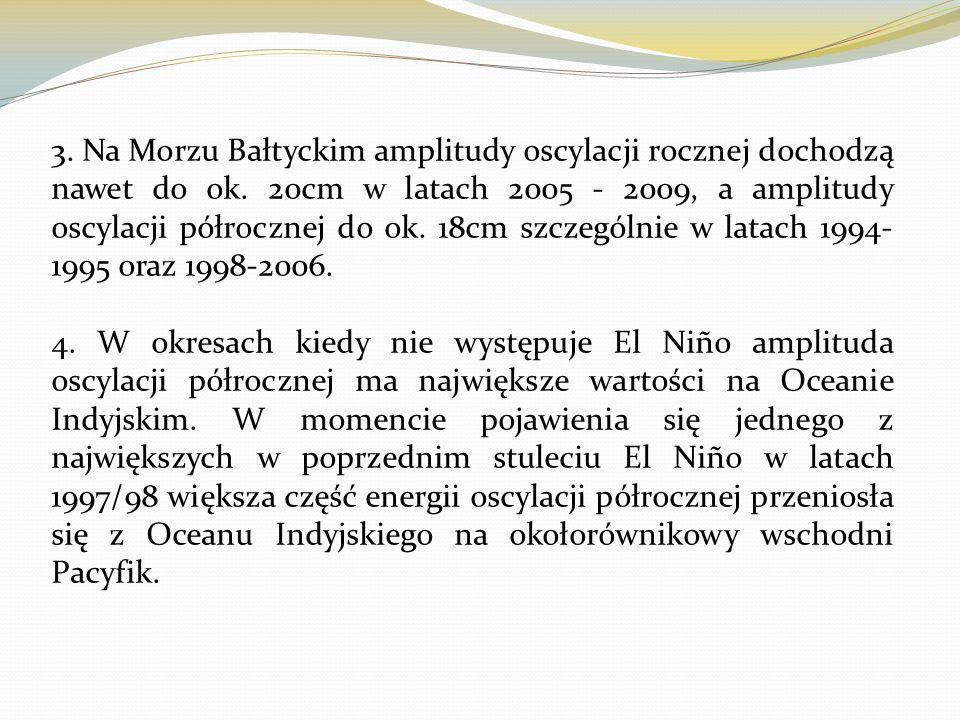3. Na Morzu Bałtyckim amplitudy oscylacji rocznej dochodzą nawet do ok. 20cm w latach 2005 - 2009, a amplitudy oscylacji półrocznej do ok. 18cm szczeg