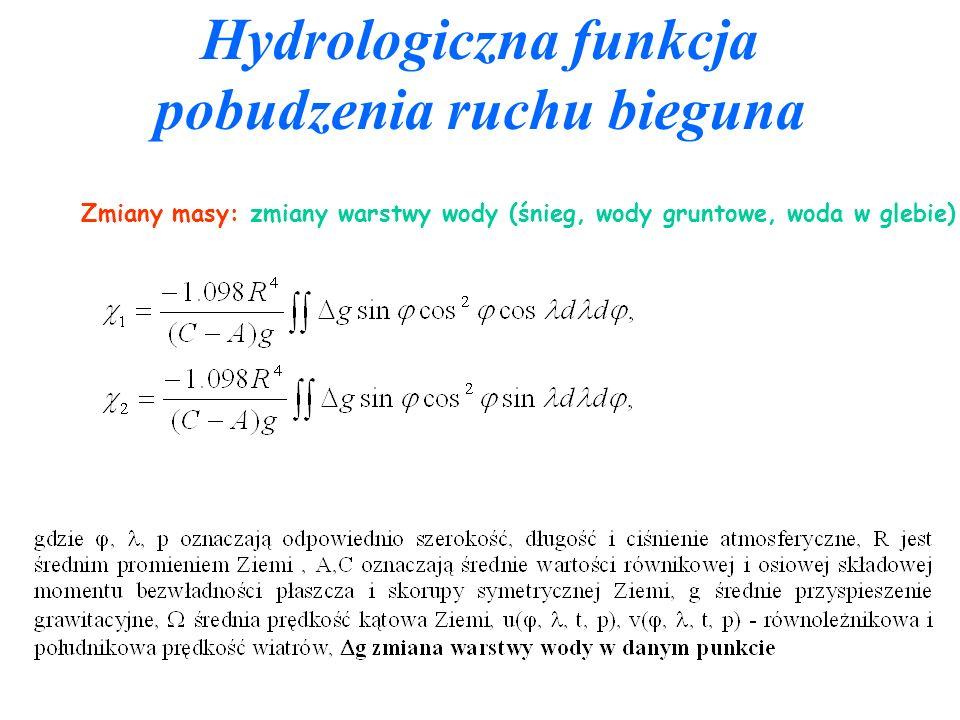 Hydrologiczna funkcja pobudzenia ruchu bieguna Zmiany masy: zmiany warstwy wody (śnieg, wody gruntowe, woda w glebie)