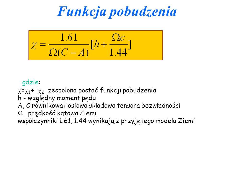 Funkcja pobudzenia gdzie: = 1 + i 2 zespolona postać funkcji pobudzenia h - względny moment pędu A, C równikowa i osiowa składowa tensora bezwładności