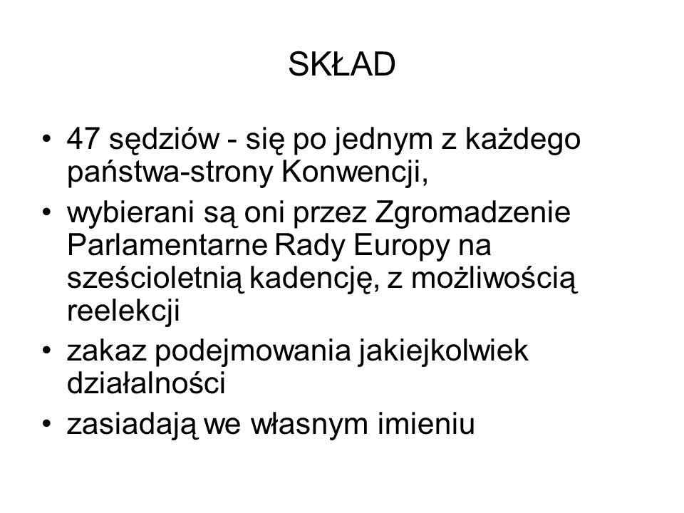 SKŁAD 47 sędziów - się po jednym z każdego państwa-strony Konwencji, wybierani są oni przez Zgromadzenie Parlamentarne Rady Europy na sześcioletnią ka