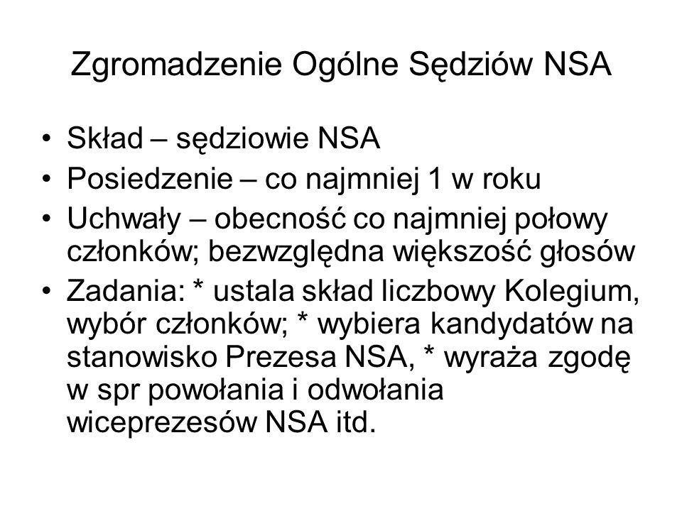 Zgromadzenie Ogólne Sędziów NSA Skład – sędziowie NSA Posiedzenie – co najmniej 1 w roku Uchwały – obecność co najmniej połowy członków; bezwzględna w