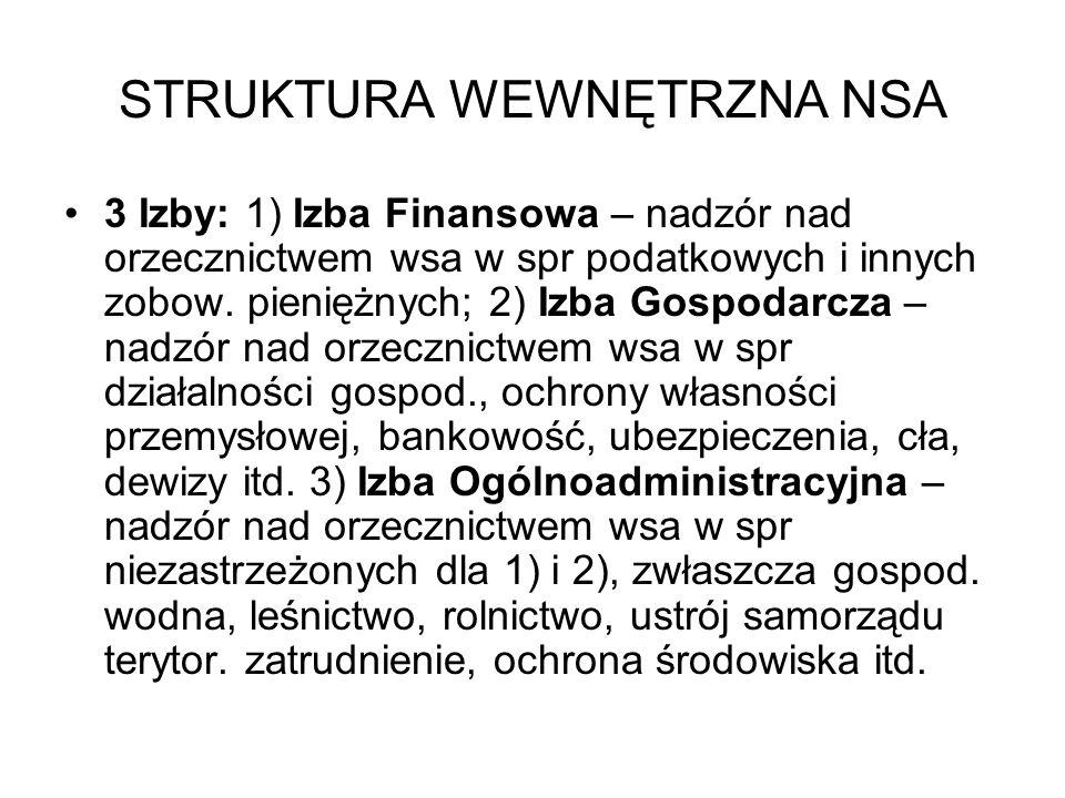 STRUKTURA WEWNĘTRZNA NSA 3 Izby: 1) Izba Finansowa – nadzór nad orzecznictwem wsa w spr podatkowych i innych zobow. pieniężnych; 2) Izba Gospodarcza –