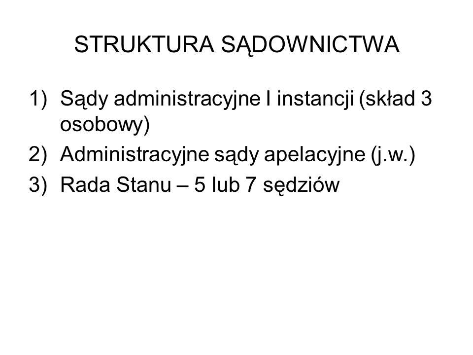 STRUKTURA SĄDOWNICTWA 1)Sądy administracyjne I instancji (skład 3 osobowy) 2)Administracyjne sądy apelacyjne (j.w.) 3)Rada Stanu – 5 lub 7 sędziów