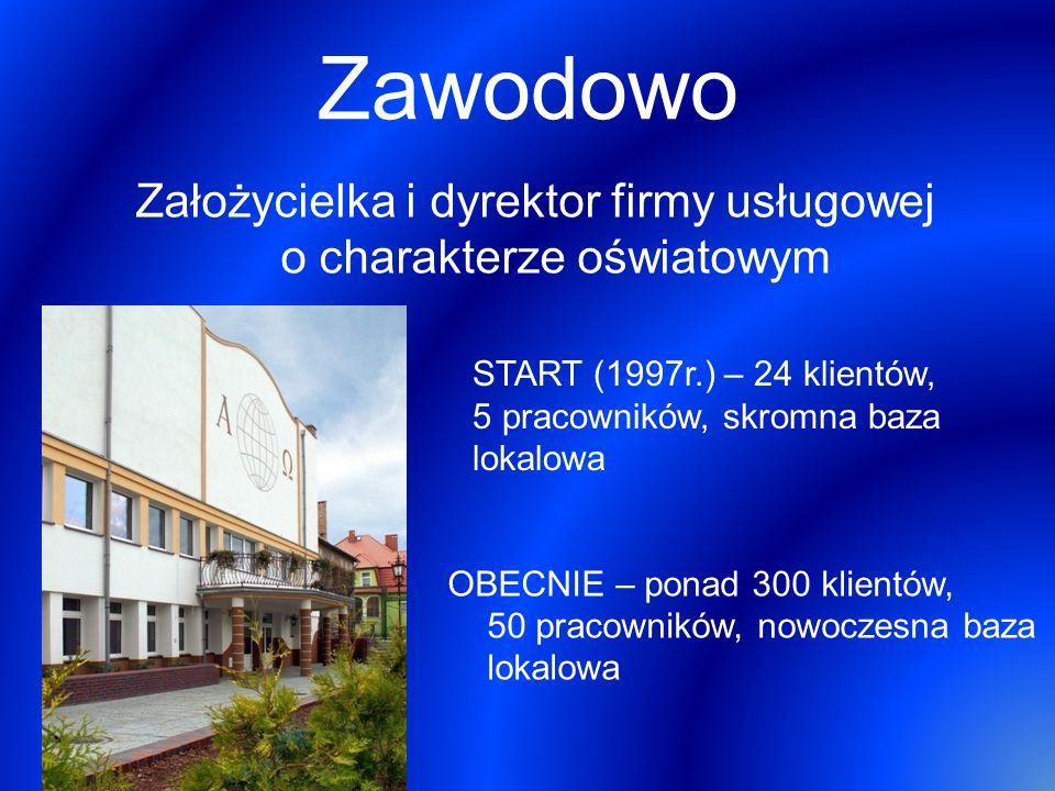 Społecznie 2001 r.– Forum Samorządowe Miast i Gmin Powiatu Żarskiego 2004 r.