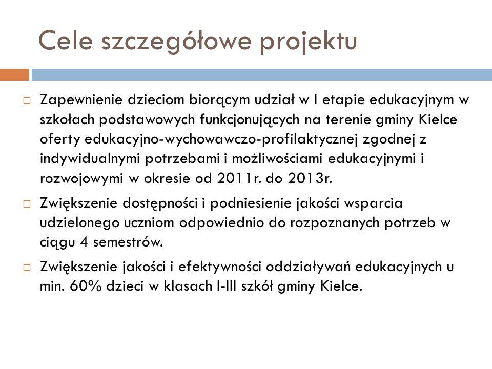 Cele szczegółowe projektu Zapewnienie dzieciom biorącym udział w I etapie edukacyjnym w szkołach podstawowych funkcjonujących na terenie gminy Kielce oferty edukacyjno-wychowawczo-profilaktycznej zgodnej z indywidualnymi potrzebami i możliwościami edukacyjnymi i rozwojowymi w okresie od 2011r.