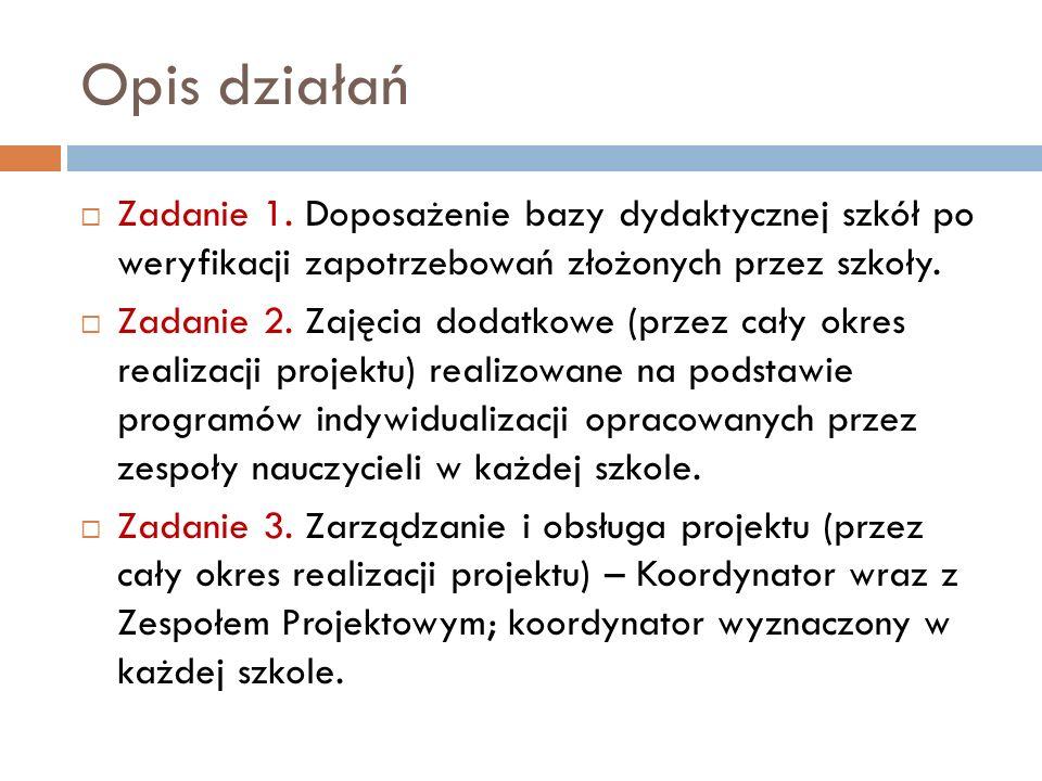 Opis działań Zadanie 1. Doposażenie bazy dydaktycznej szkół po weryfikacji zapotrzebowań złożonych przez szkoły. Zadanie 2. Zajęcia dodatkowe (przez c