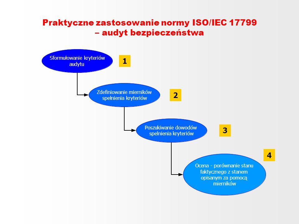 Praktyczne zastosowanie normy ISO/IEC 17799 – audyt bezpieczeństwa Sformułowanie kryteriów audytu Zdefiniowanie mierników spełnienia kryteriów Poszuki