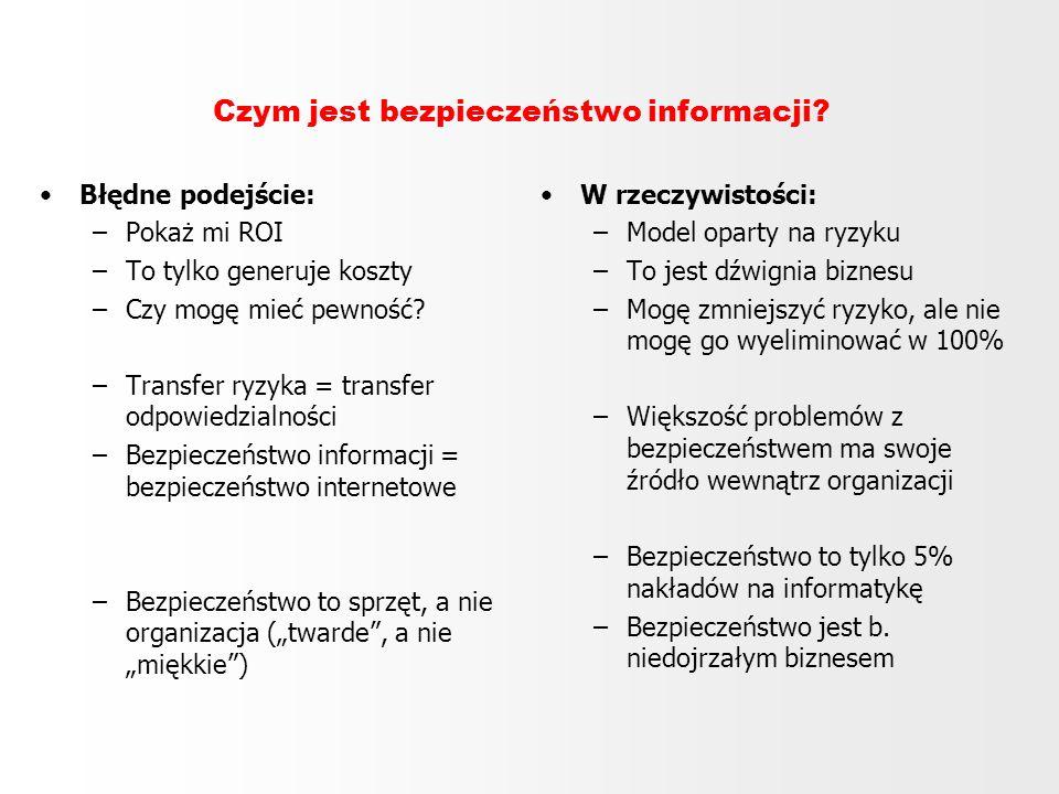 Czym jest bezpieczeństwo informacji? Błędne podejście: –Pokaż mi ROI –To tylko generuje koszty –Czy mogę mieć pewność? –Transfer ryzyka = transfer odp