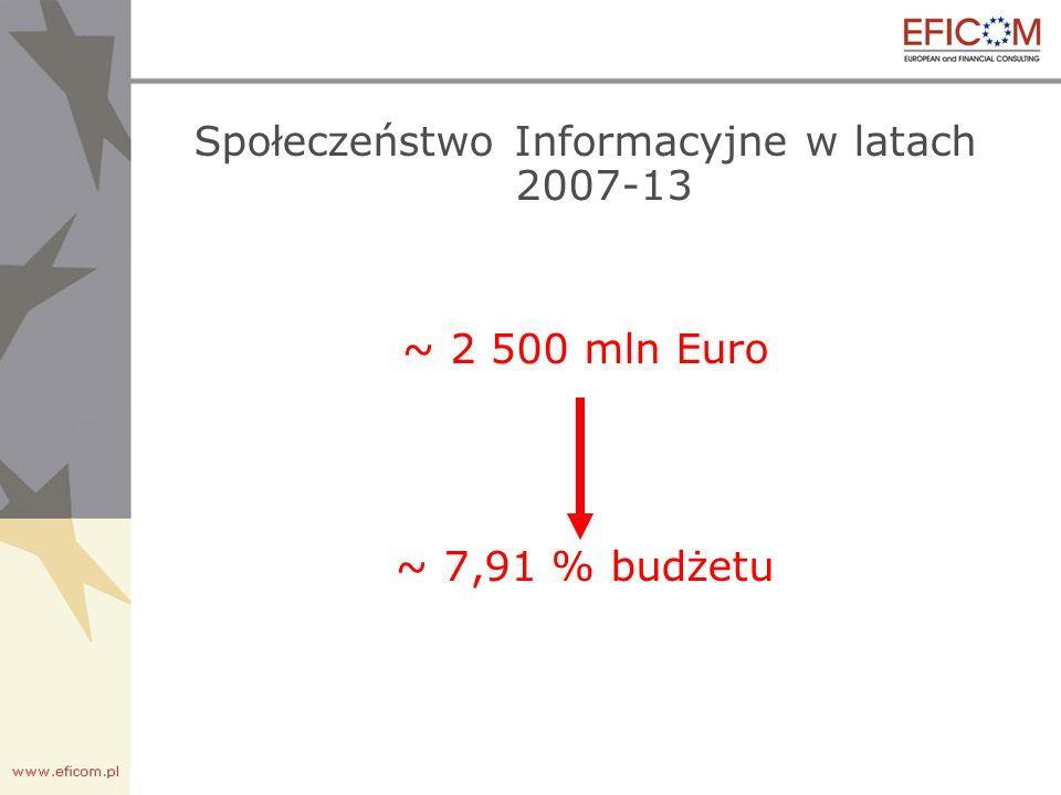 Społeczeństwo Informacyjne w latach 2007-13 ~ 2 500 mln Euro ~ 7,91 % budżetu