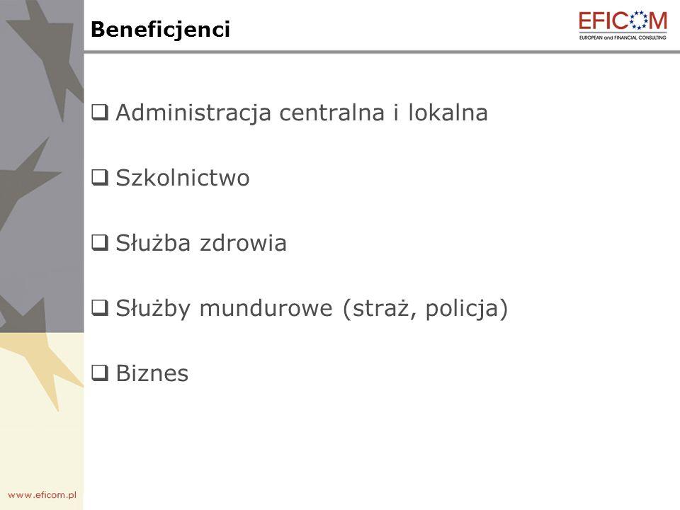 Beneficjenci Administracja centralna i lokalna Szkolnictwo Służba zdrowia Służby mundurowe (straż, policja) Biznes