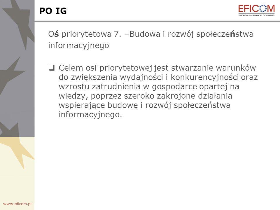 PO IG Oś priorytetowa 7.