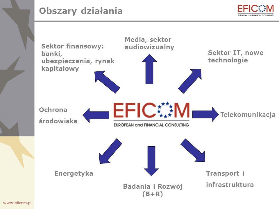 Obszary działania Sektor finansowy: banki, ubezpieczenia, rynek kapitałowy Media, sektor audiowizualny Sektor IT, nowe technologie Telekomunikacja Transport i infrastruktura Badania i Rozwój (B+R) Energetyka Ochrona środowiska