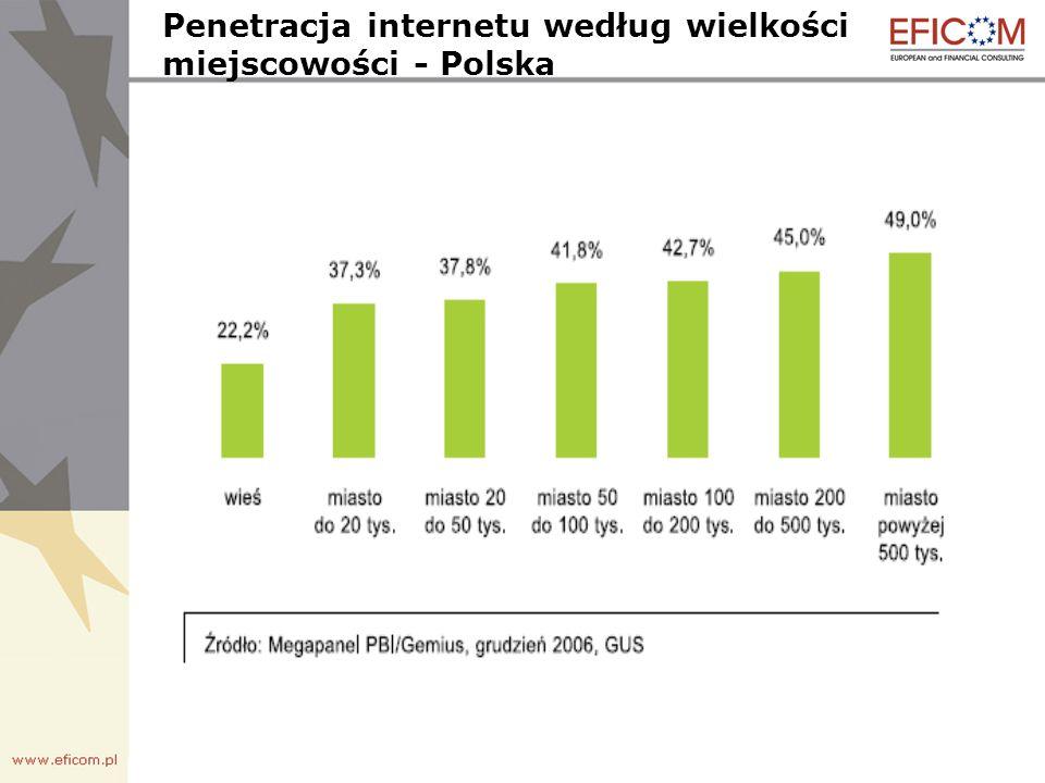 Regiony …. … na Społeczeństwo Informacyjne regiony przewidziały około … 1 300 mln EURO