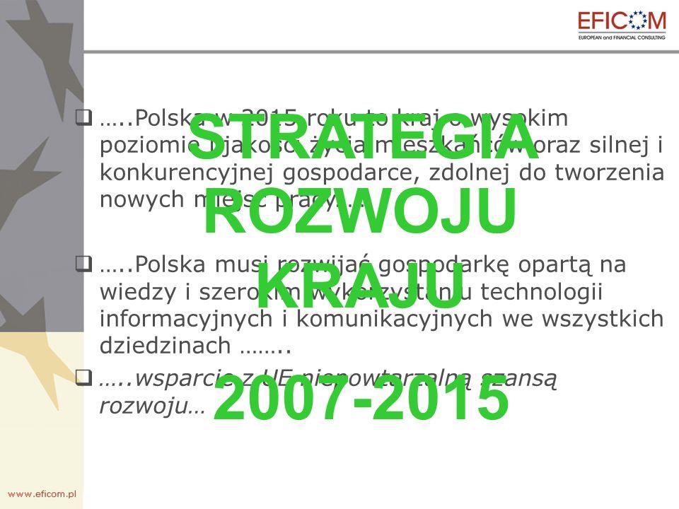 …..Polska w 2015 roku to kraj o wysokim poziomie i jakości życia mieszkańców oraz silnej i konkurencyjnej gospodarce, zdolnej do tworzenia nowych miejsc pracy…… …..Polska musi rozwijać gospodarkę opartą na wiedzy i szerokim wykorzystaniu technologii informacyjnych i komunikacyjnych we wszystkich dziedzinach ……..