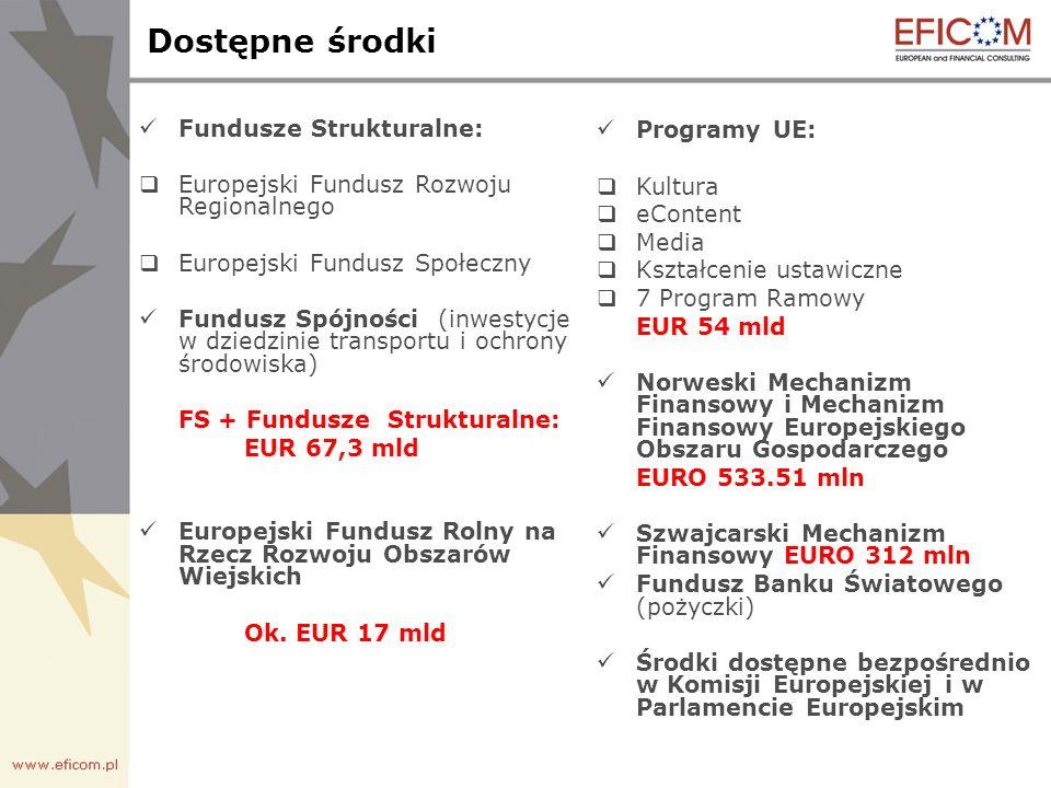 Dostępne środki Fundusze Strukturalne: Europejski Fundusz Rozwoju Regionalnego Europejski Fundusz Społeczny Fundusz Spójności (inwestycje w dziedzinie transportu i ochrony środowiska) FS + Fundusze Strukturalne: EUR 67,3 mld Europejski Fundusz Rolny na Rzecz Rozwoju Obszarów Wiejskich Ok.