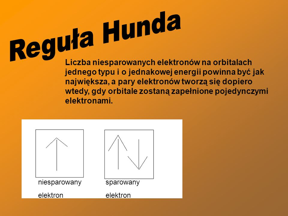 Liczba niesparowanych elektronów na orbitalach jednego typu i o jednakowej energii powinna być jak największa, a pary elektronów tworzą się dopiero wt