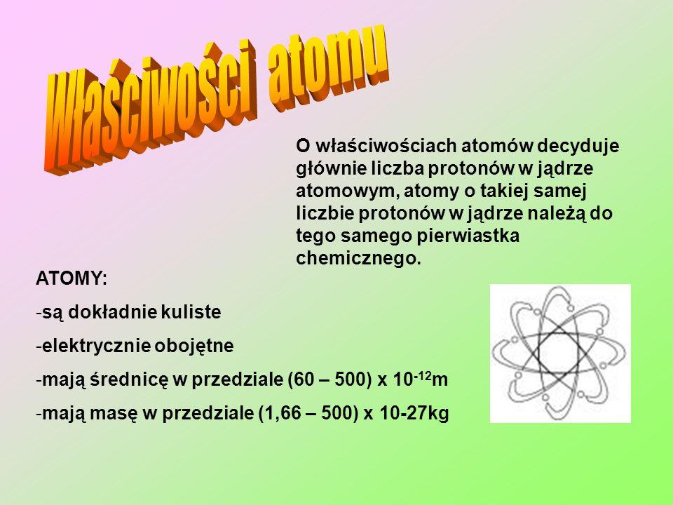 O właściwościach atomów decyduje głównie liczba protonów w jądrze atomowym, atomy o takiej samej liczbie protonów w jądrze należą do tego samego pierw