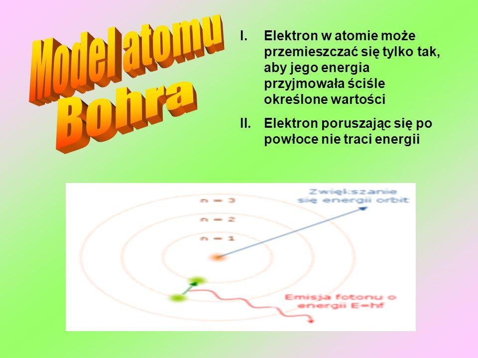 I.Elektron w atomie może przemieszczać się tylko tak, aby jego energia przyjmowała ściśle określone wartości II.Elektron poruszając się po powłoce nie