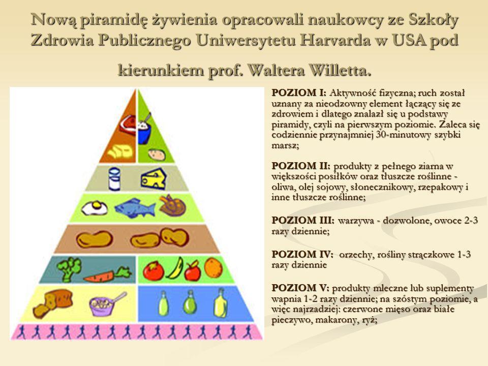Zasady Racjonalnego odżywiania
