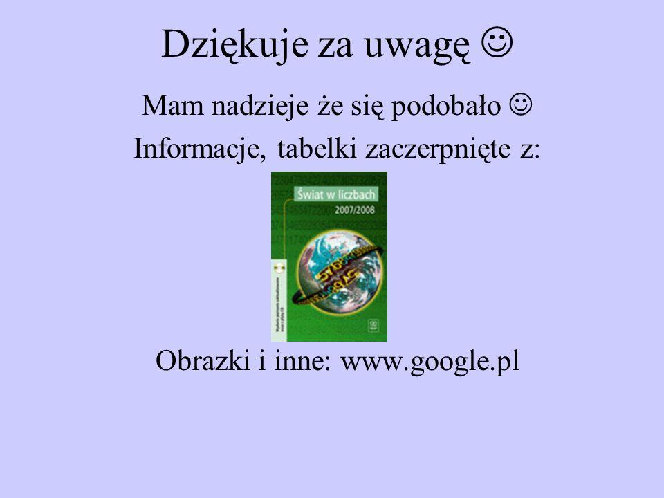 Dziękuje za uwagę Mam nadzieje że się podobało Informacje, tabelki zaczerpnięte z: Obrazki i inne: www.google.pl
