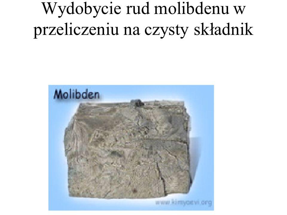 Wydobycie rud molibdenu w przeliczeniu na czysty składnik