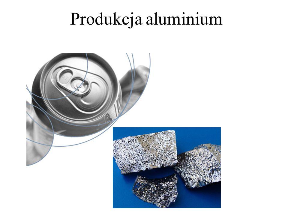 Produkcja aluminium