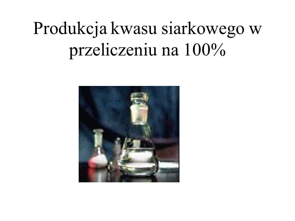 Produkcja kwasu siarkowego w przeliczeniu na 100%