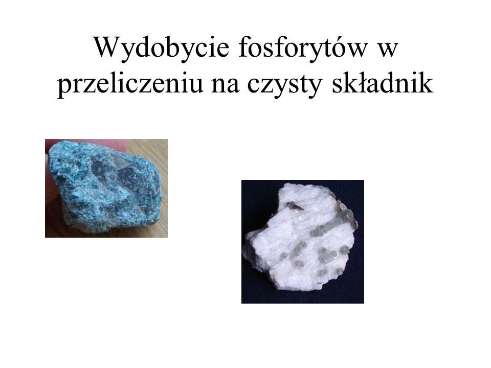 Wydobycie fosforytów w przeliczeniu na czysty składnik
