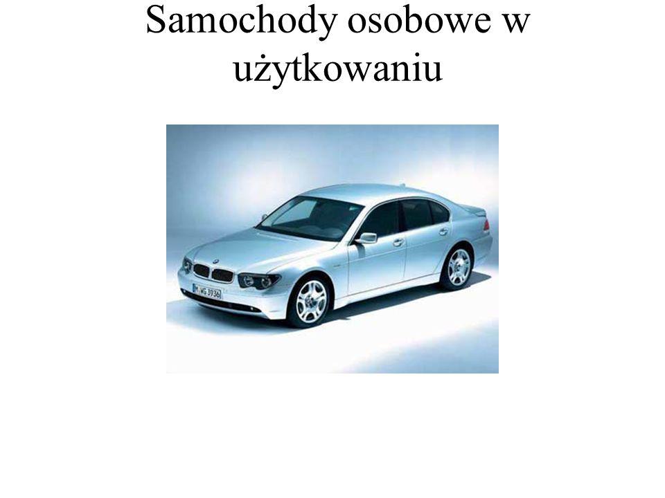 Samochody osobowe w użytkowaniu