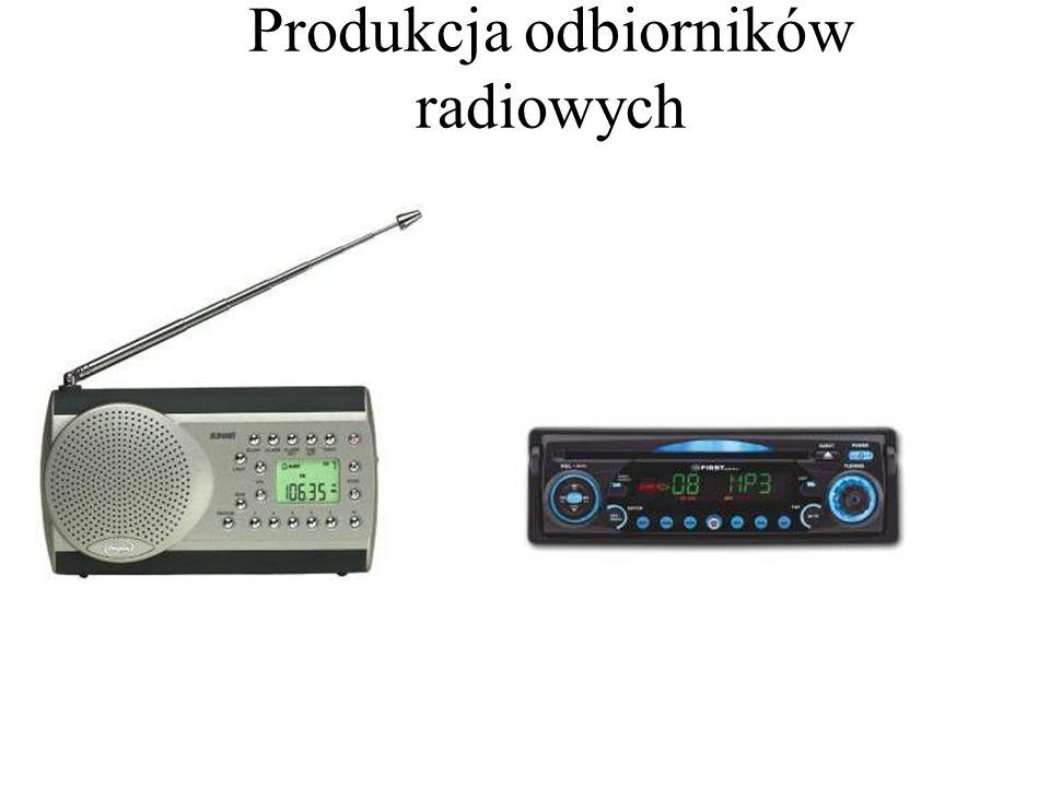 Produkcja odbiorników radiowych