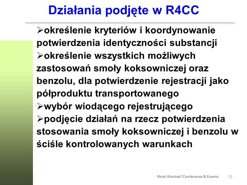 15 Most Wanted! Conference & Events Działania podjęte w R4CC określenie kryteriów i koordynowanie potwierdzenia identyczności substancji określenie ws