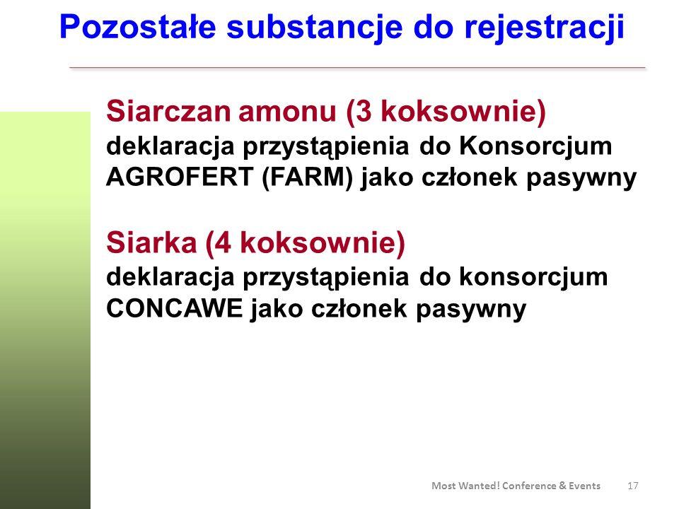 17 Most Wanted! Conference & Events Pozostałe substancje do rejestracji Siarczan amonu (3 koksownie) deklaracja przystąpienia do Konsorcjum AGROFERT (