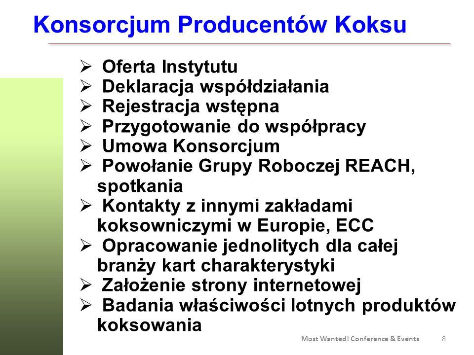 8 Most Wanted! Conference & Events Konsorcjum Producentów Koksu Oferta Instytutu Deklaracja współdziałania Rejestracja wstępna Przygotowanie do współp